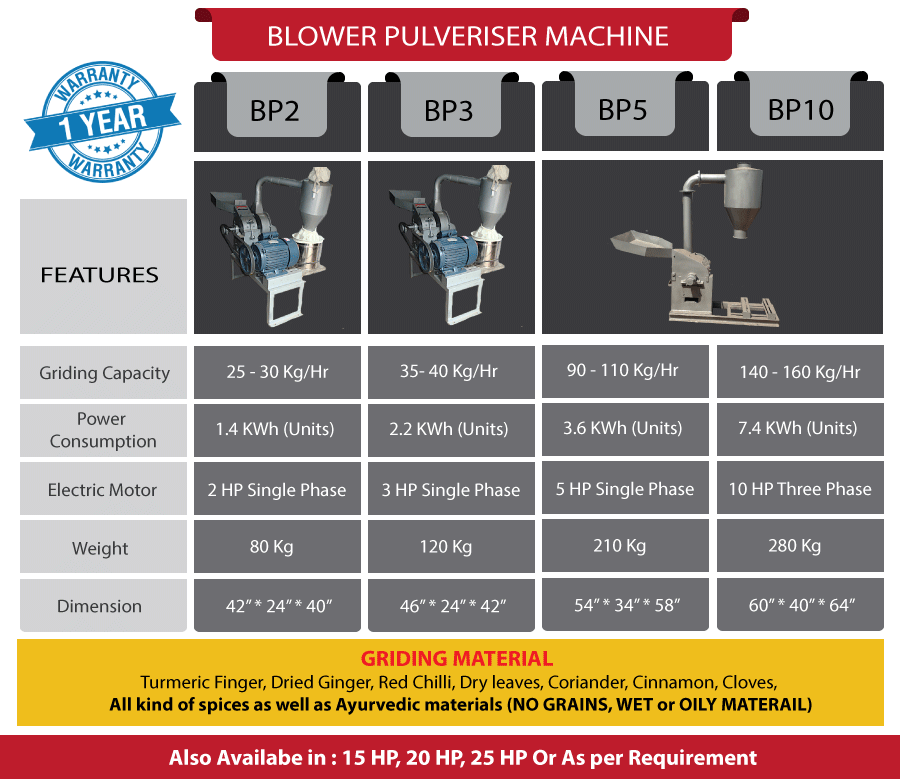 SSi-Blower-Pulversier-Final
